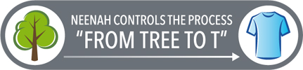 "Neenah controls the process ""from tree to t"""